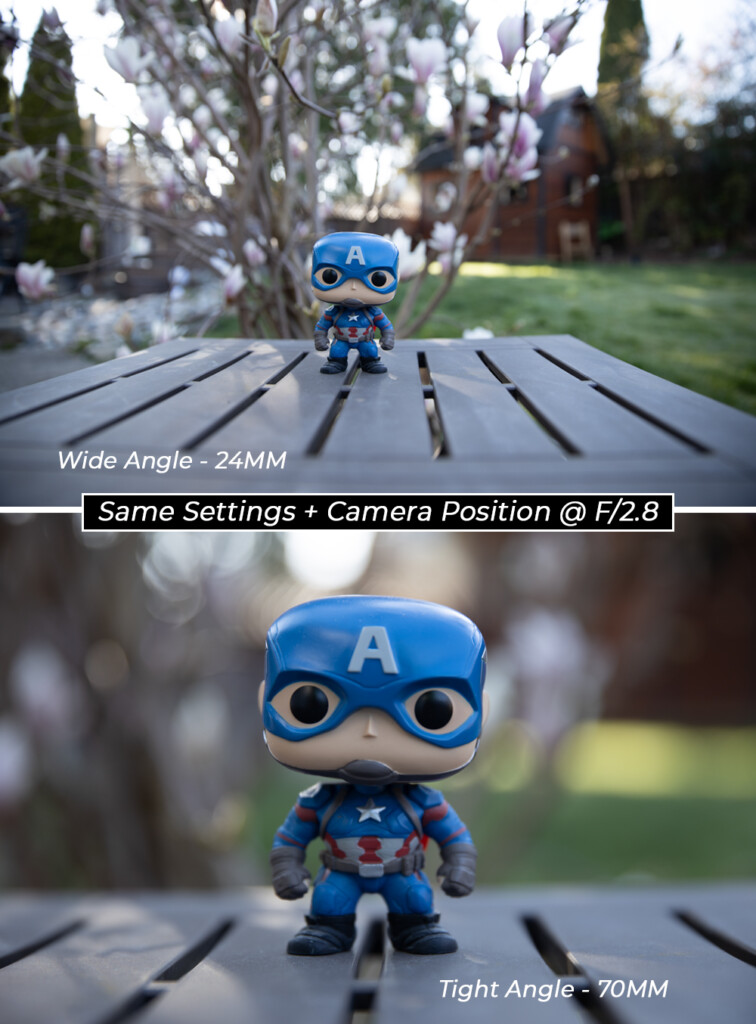 focal-length-for-background-blur-effect-in-photography