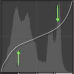 backward s curve on tone curve to remove contrast