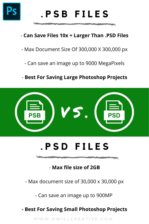 psd-vs-psb